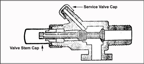 Compressor Service Valve 1