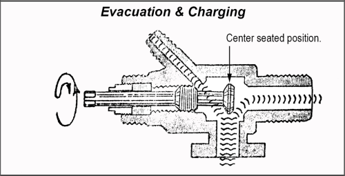 Turn Of The Screw Adjusting Tecumseh Or York Compressor