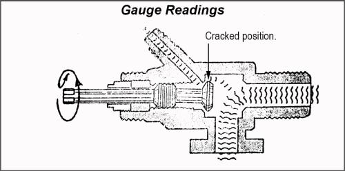 "Figure 4: Compressor Gauge Reading Valve Position ""Cracked"" Open"