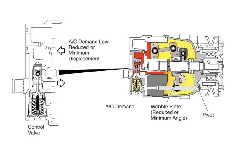 classic auto air conditioning wiring diagram wiring librarycompressor 4 classic auto air air conditioning \u0026 heating for compressor 4 classic auto air conditioning wiring diagram